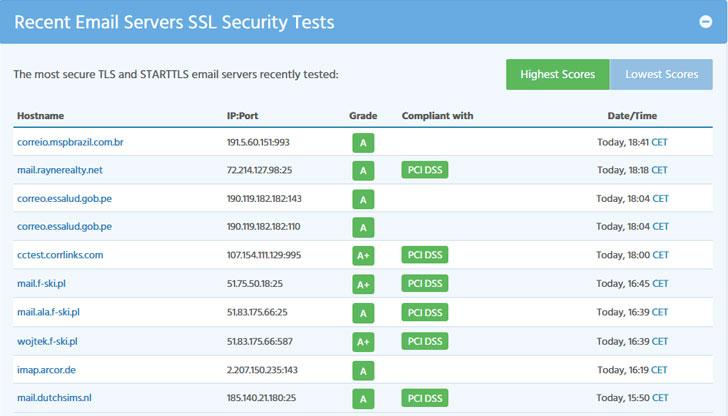 Contrairement à de nombreux services concurrent, ce test de sécurité SSL gratuit permet de tester non seulement l'omniprésent HTTPS, mais toute implémentation du cryptage TLS, y compris les serveurs de messagerie et SSL VPN